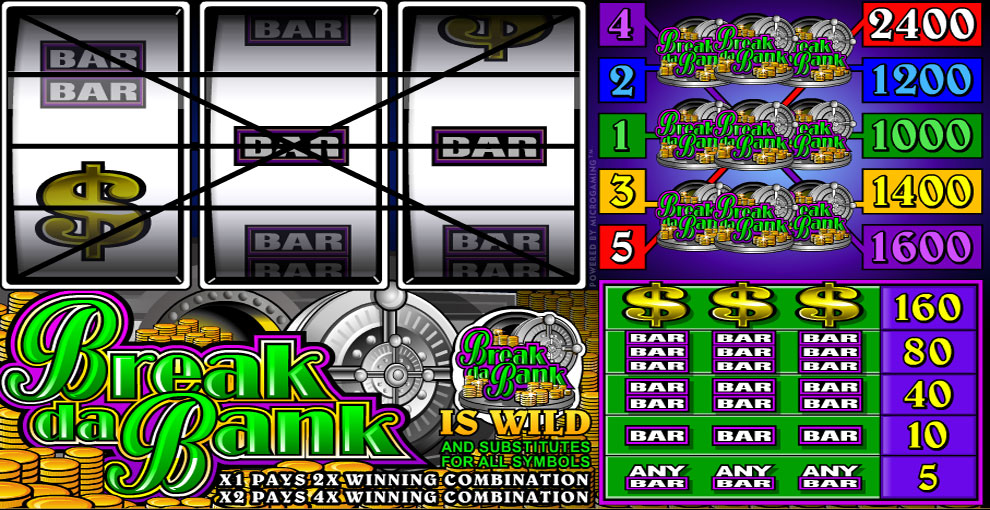 Break da Bank slot machine Review